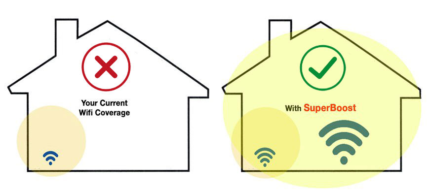 Wifibooster Tiny Device Fixes Slow Wi Fi And Exposes